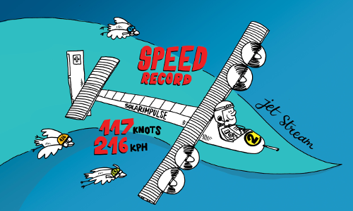 2015_03_28_Solar_Impulse_speed_record_CartoonBase_Martin-Saive.png