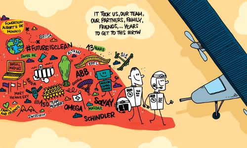 2015_08_03_Solar_Impulse_Teamwork_CartoonBase_Martin_Saive.png