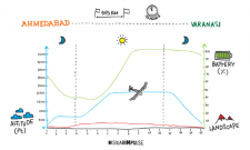 2015_03_17_Solar_Impulse_flight_profile_CartoonBase_Martin-Saive.png
